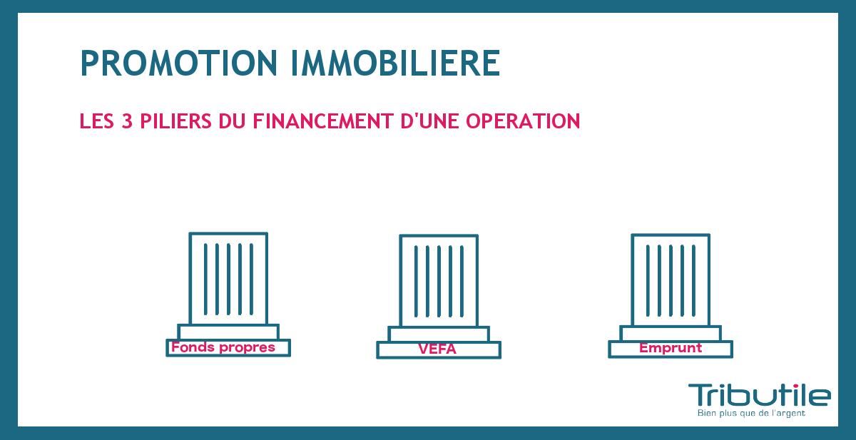 Le Financement D Une Operation De Promotion Immobiliere Le Blog